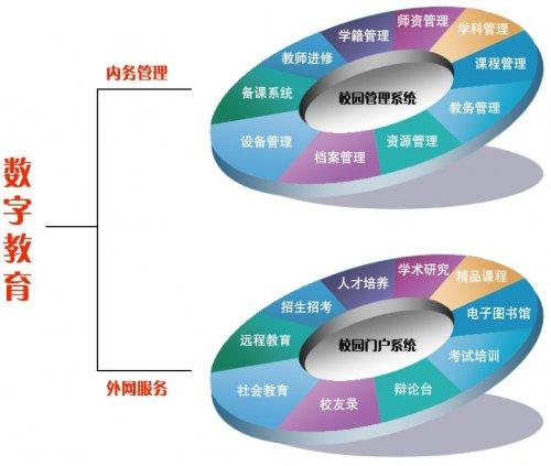 欧虎网络_上海欧虎网络科技有限公司建设智慧城市智